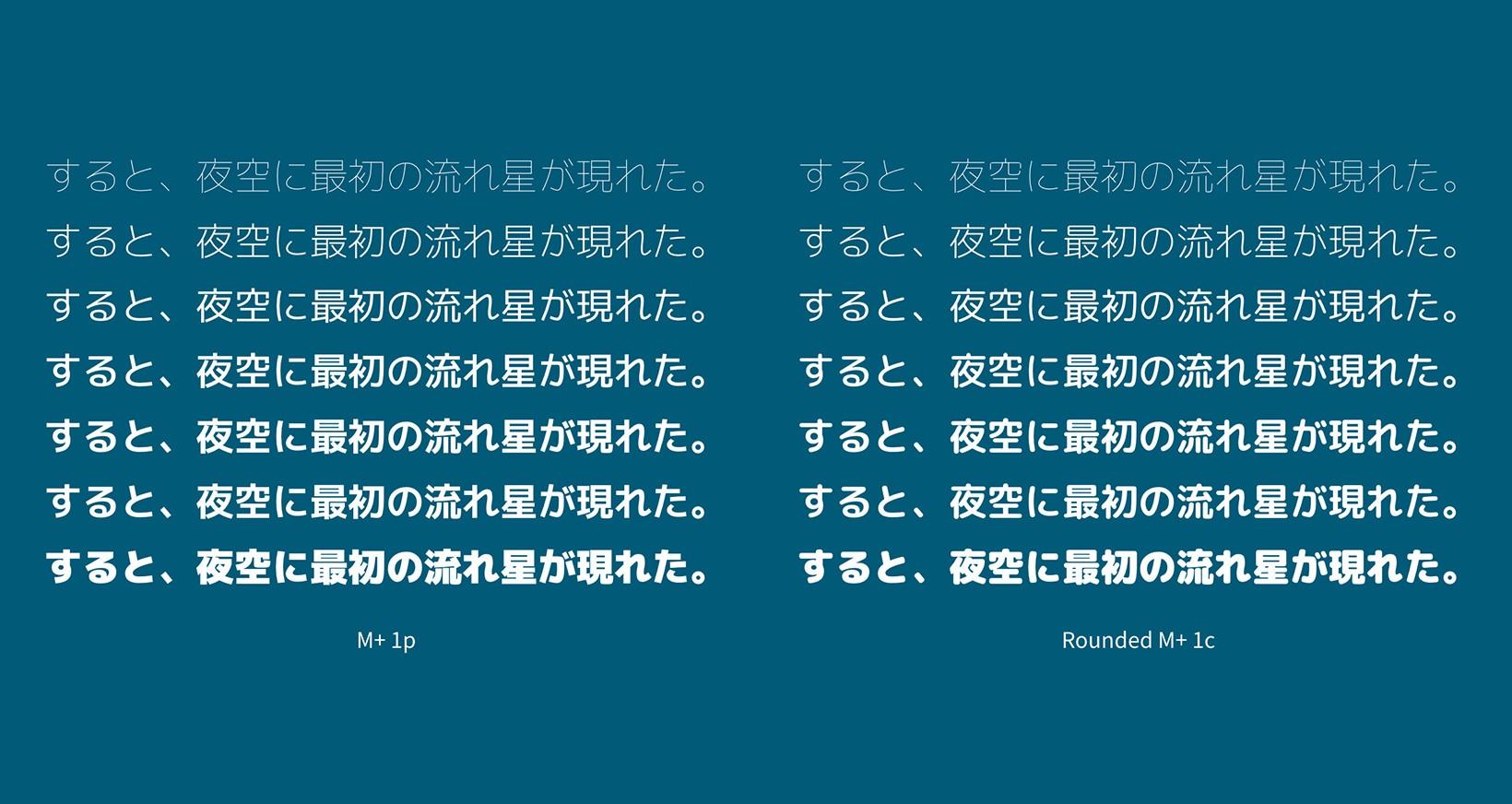 Google Fonts M+1p WEBフォント