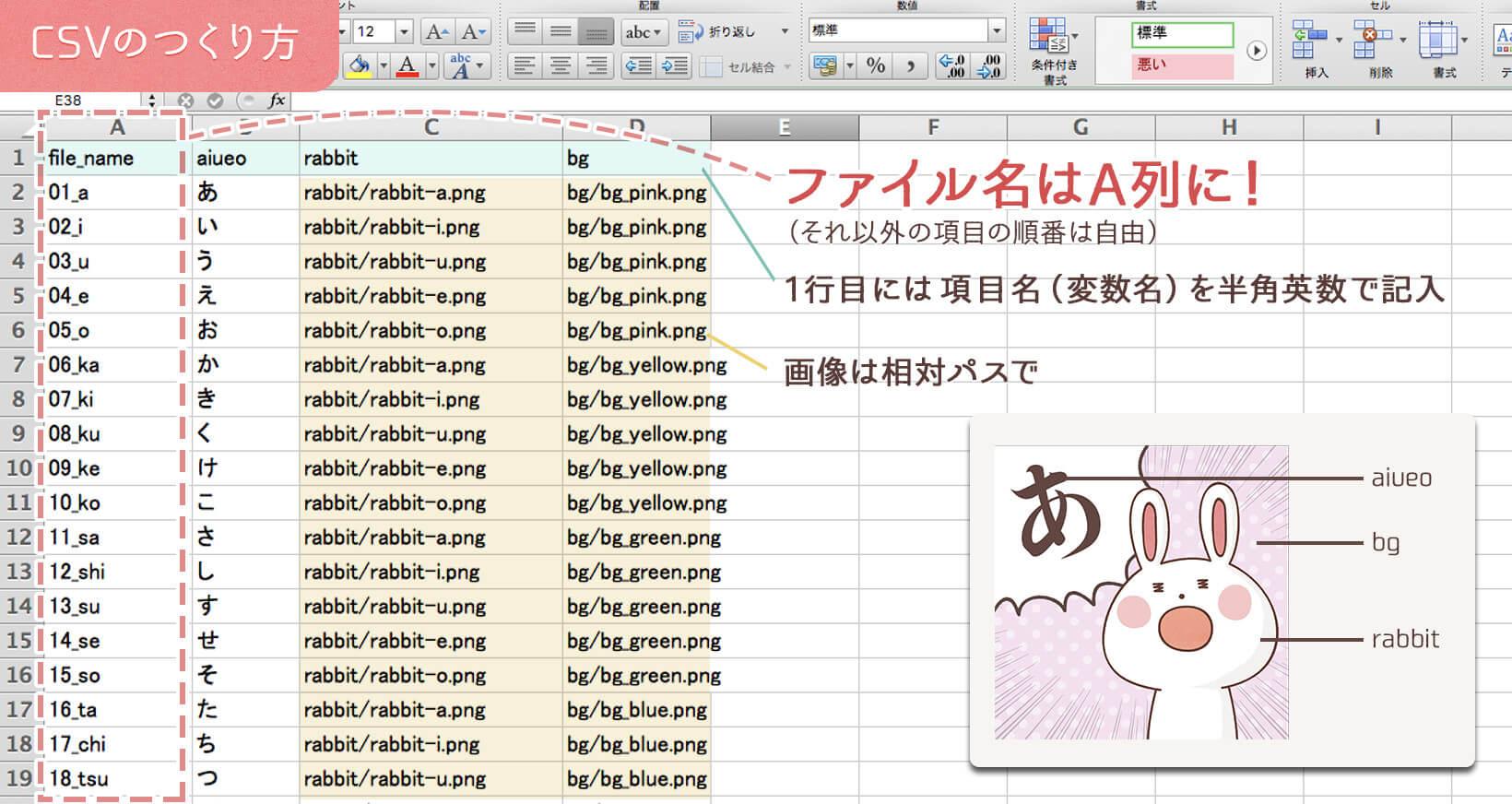 hotoshop CSV データセット 変数 量産 書き出し 効率化